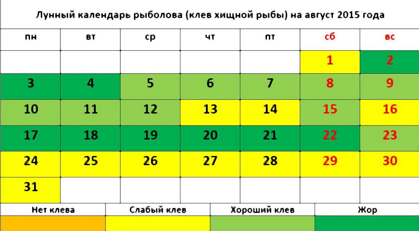 Лунный календарь рыболова на август 2015 хищная
