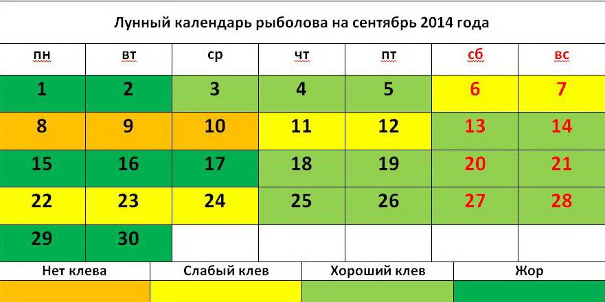 календарь рыбака на сентябрь 2016 может выступить