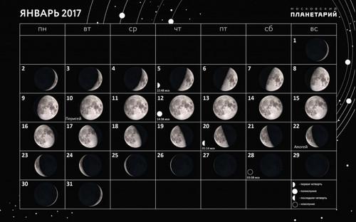Фазы луны январь 2017
