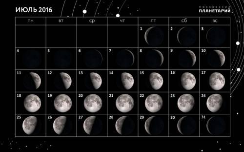 Лунный календарь рыболова июль 2016