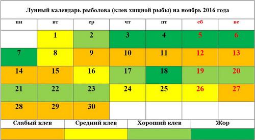 Лунный календарь рыболова на ноябрь 2016 хищная рыба