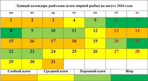 Лунный календарь рыболова на август 2016 мирная рыба