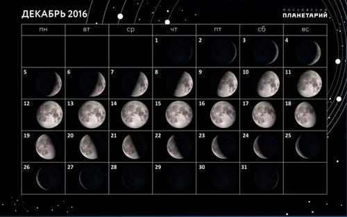 Лунный календарь рыболова декабрь 2016