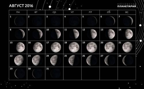 Лунный календарь рыболова август 2016