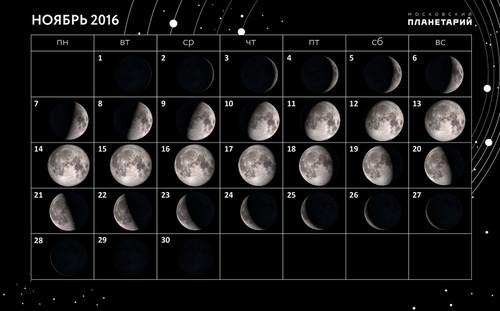 Лунный календарь рыболова ноябрь 2016