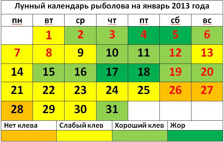 Календарь рыболова на январь 2013г