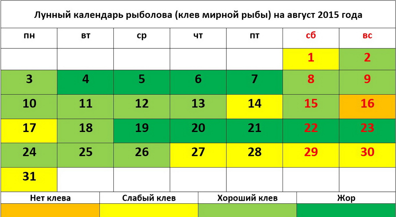 Лунный календарь рыболова на август 2015 мирная