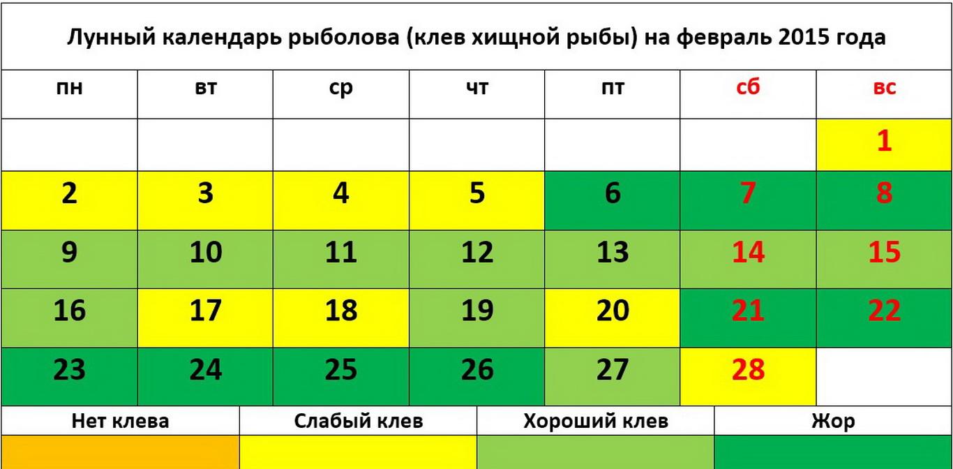лунный календарь рыбака на и февраль