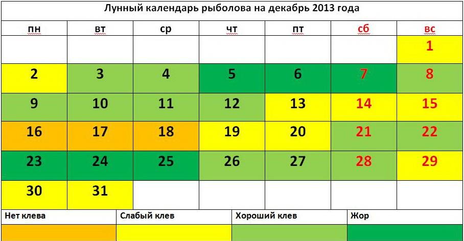 календарь рыбака на месяц в краснодарском крае