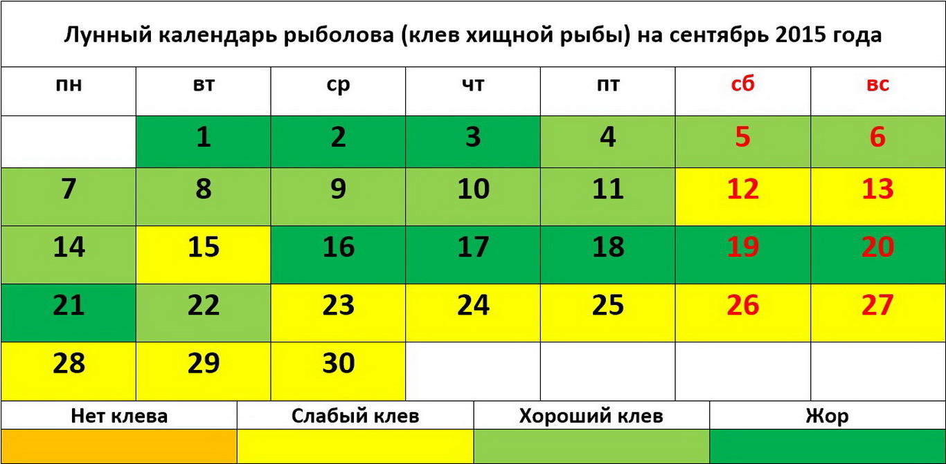 Лунный календарь рыболова на сентябрь 2015 хищная
