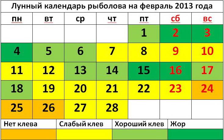 Лунный календарь рыболова на февраль