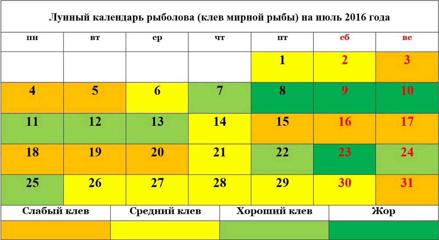 Лунный календарь маникюра на август 2016 года благоприятные