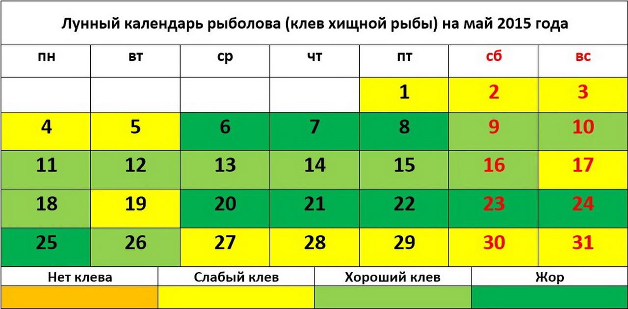 календарь рыбака в эстонии