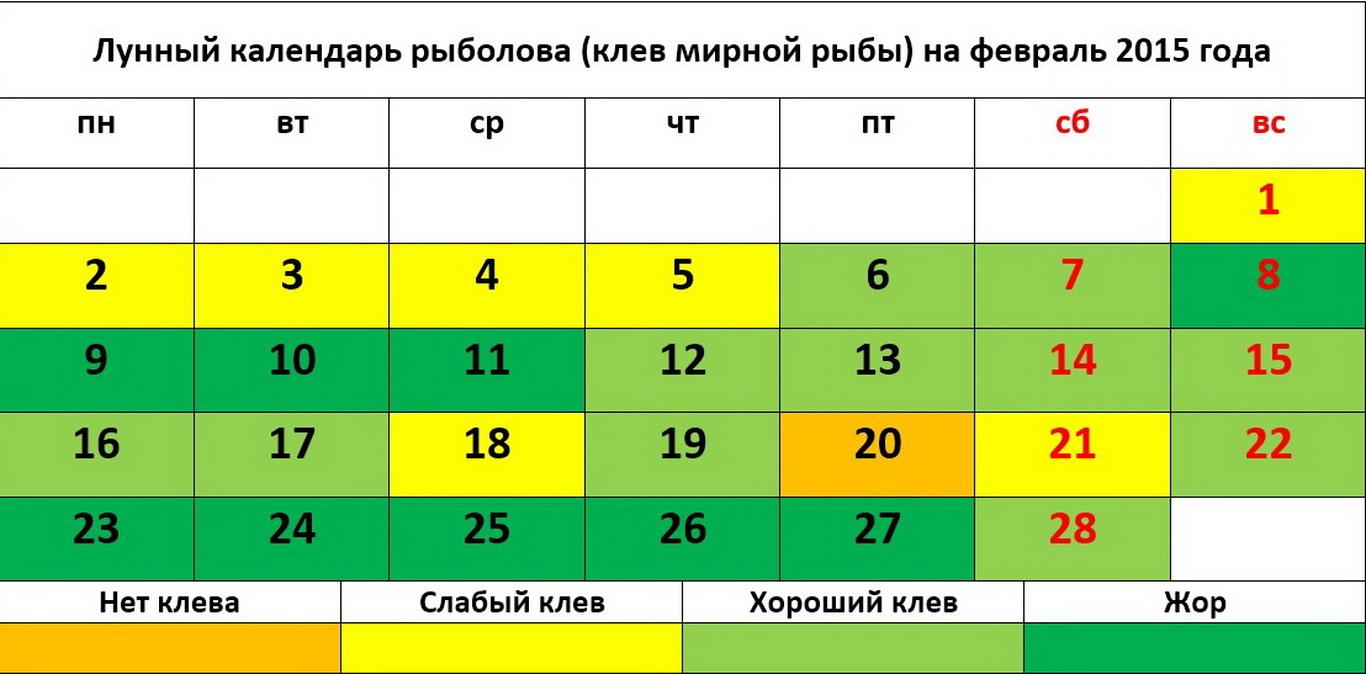 лунный календарь рыболова в латвии